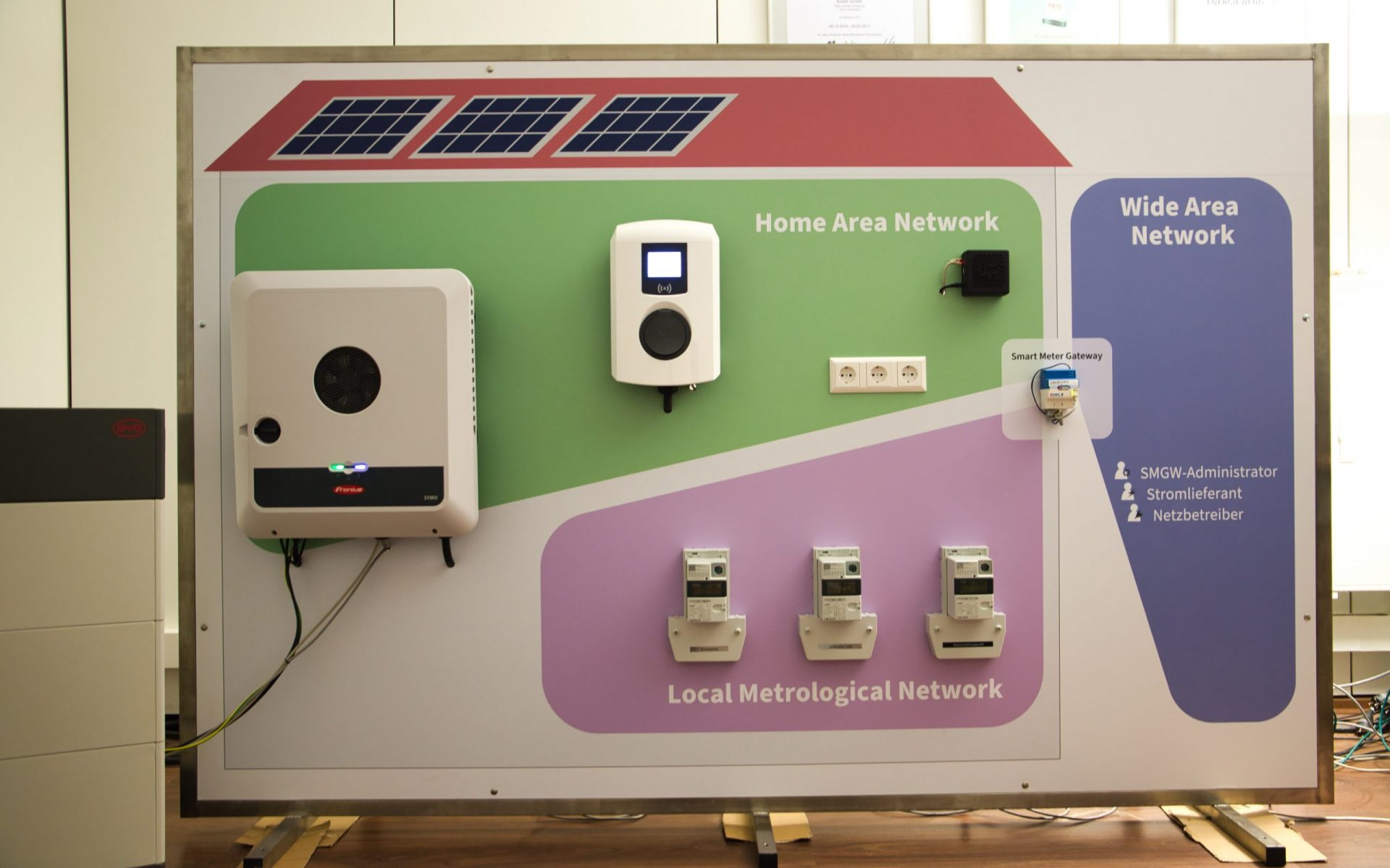 Prototyp im FZI Living Lab smartEnergy in Betrieb